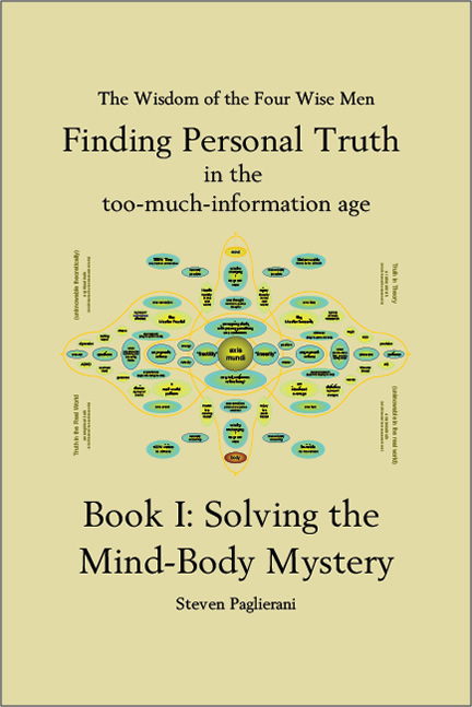 Solving the Mind/Body Mystery cover